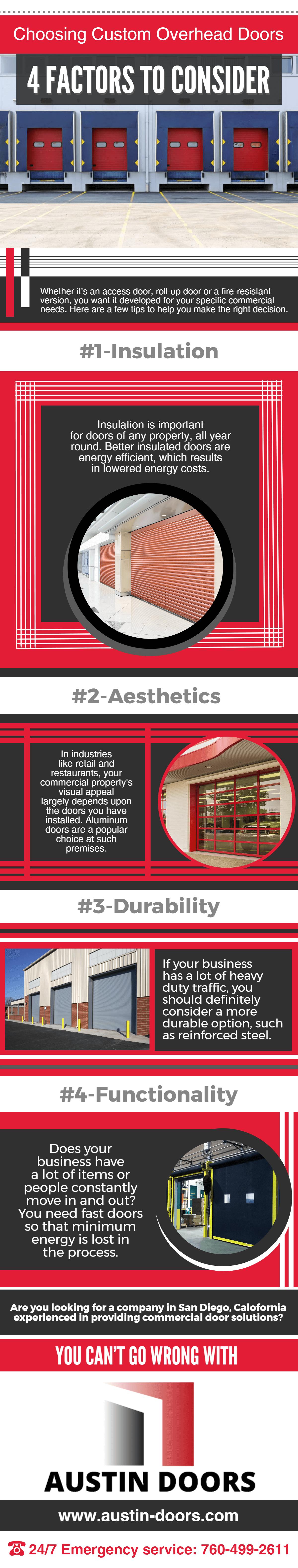 Choosing Custom Overhead Doors- 4 Factors to Consider